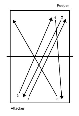 5th-drill-2