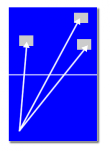 same-serve-3-positions