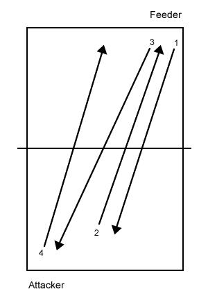 4th-drill-2