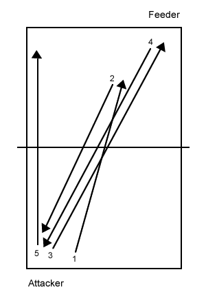 5th-drill-1