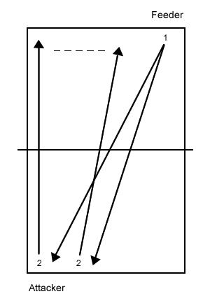 Receive-drill-2