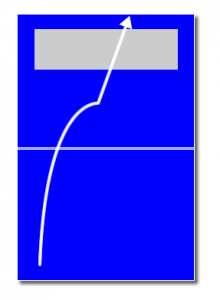 half-long-serve